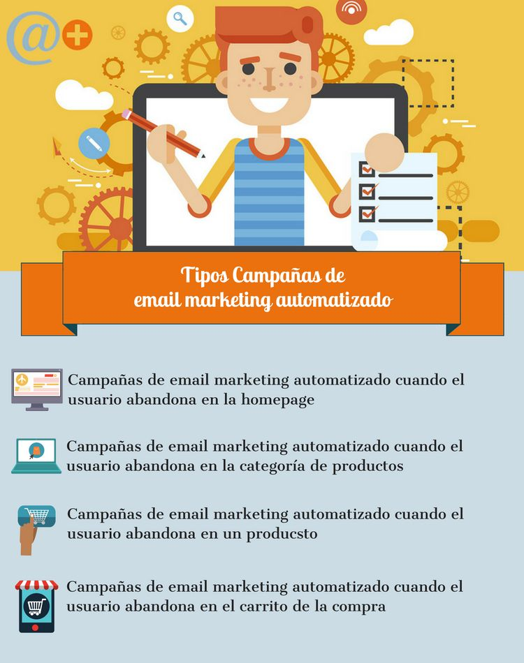 tipos de campañas de email marketing automatizado